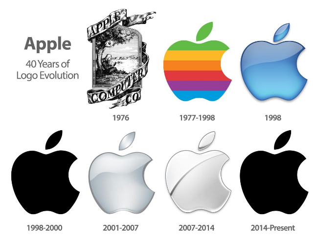 appel-evolution-logo